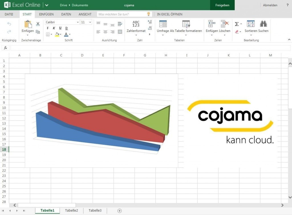 SharePoint und Excel Online von cojama