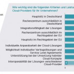 Wichtige Kriterien und Leistungen bei der Wahl des Cloud-Providers