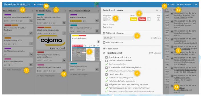 Aufgabenverwaltung mit SharePoint BrainBoard